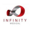 Infinity Medical Sdn Bhd